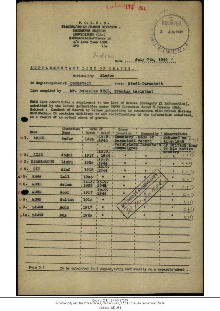 Supplementary List of Graves from Darmstadt contained in the Archive of the International Tracing Service